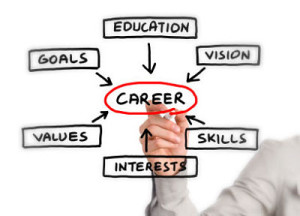 Develop your Career 2